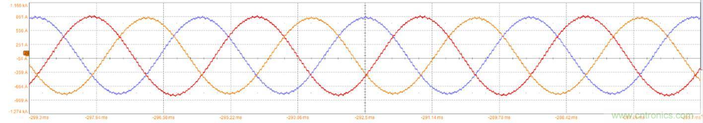 碳化硅功率模块及电控的设计、测试与系统评估