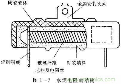 水泥电阻的定义和特性分析