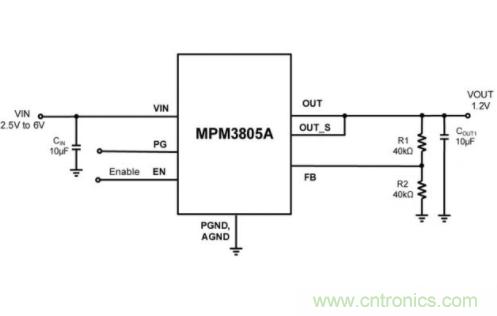 一款内置功率MOSFET和电感的汽车级降压模块变换器