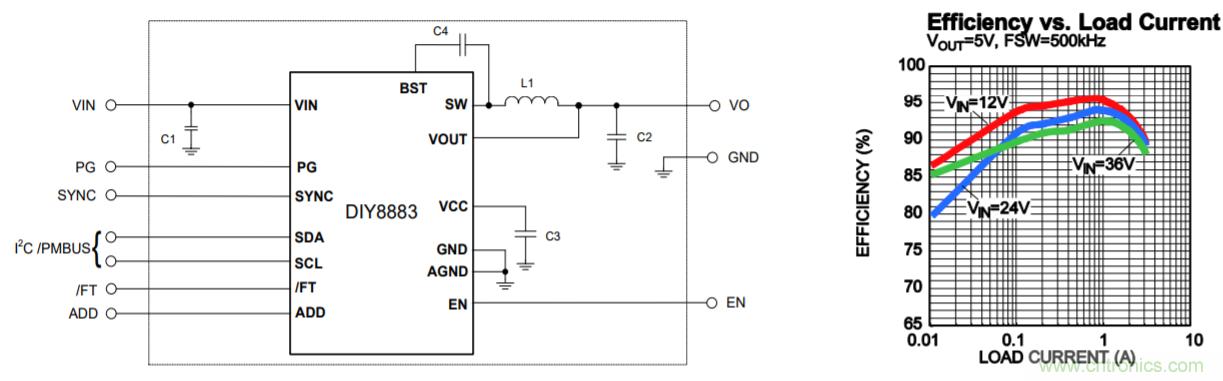 具有极好负载和线性调整率的高频同步整流降压变换器