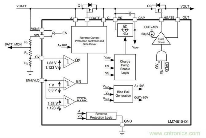 如何设计汽车瞬态和过流保护滤波器