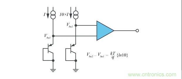 新一代硅芯片温度传感器准确度到底有多高,你晓得吗?