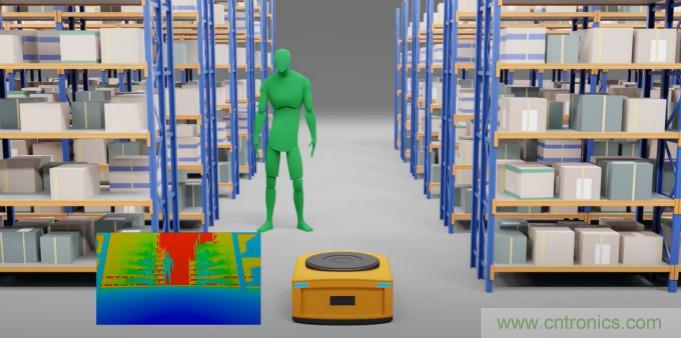 高性能标准CMOS传感器应用于3D视觉、感测和度量