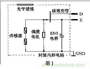 热释电红外传感器结构介绍