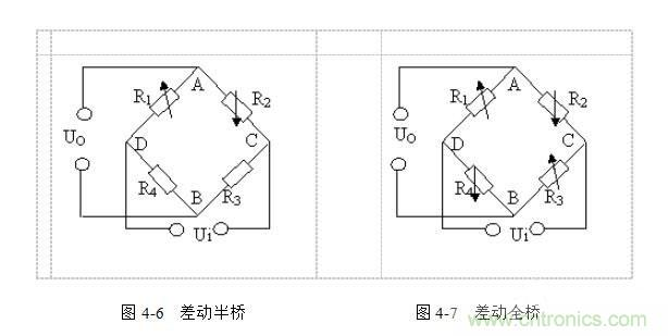 力敏传感器的工作原理和种类