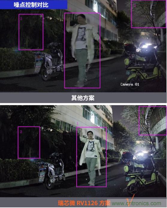 人脸识别速度提升50%,瑞芯微推出RV1126智能考勤/门禁/闸机产品方案