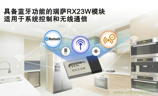 瑞萨推出具备蓝牙功能的RX23W模块