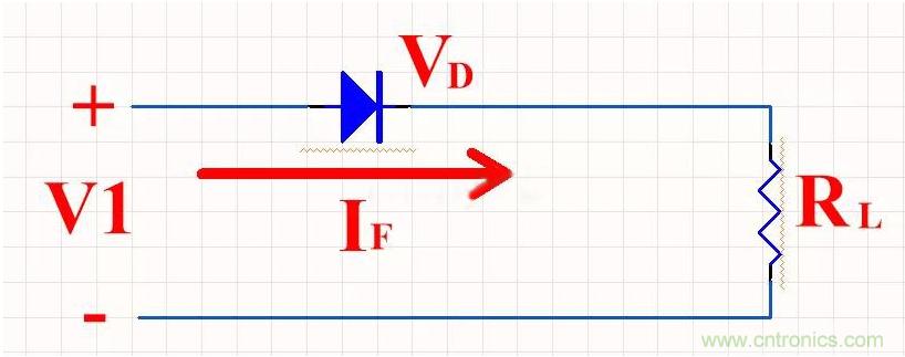 整流二极管的反向恢复过程图解