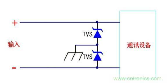 TVS二极管特性曲线图及应用