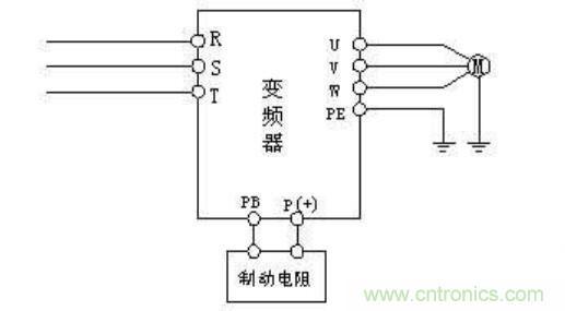 制动电阻如何选型?