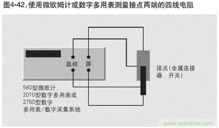 接触电阻的测量方法和影响因素