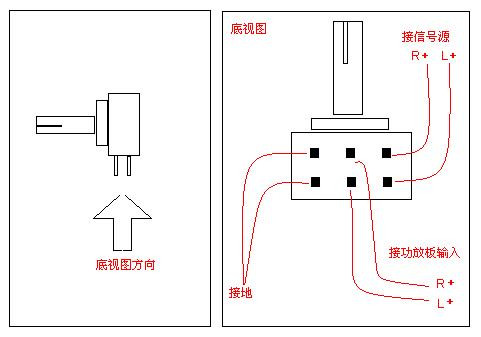 电位器的接法绘图