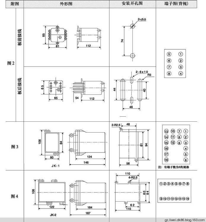 继电器样 本中使用   后接线,静态继电器的样本中使用jk- 1、高清图片
