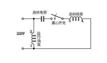 单相交流电机原理及原理图