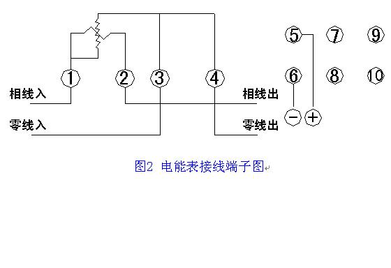 单相电能表接线图  输出,输入接线端子及接线图 见下图:  电能计量