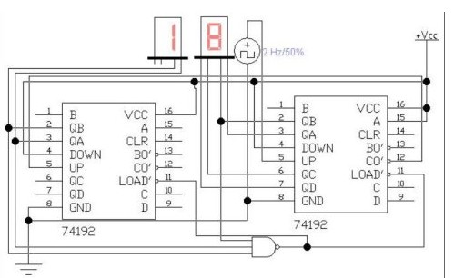 数字电子钟逻辑电路设计