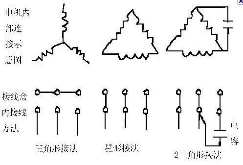 三相电机接线图一