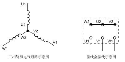 三相电机接线图