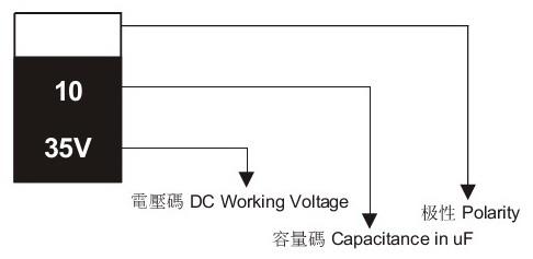钽电容极性