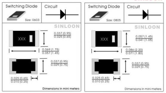 贴片二极管封装-基础知识-电子元件技术网电子