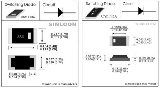 贴片二极管封装-知识库-电子元件技术网