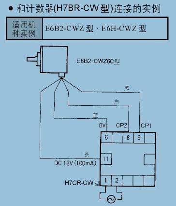 编码器接线