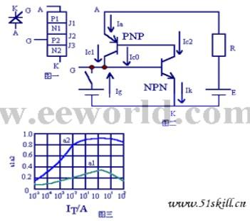 晶闸管工作原理