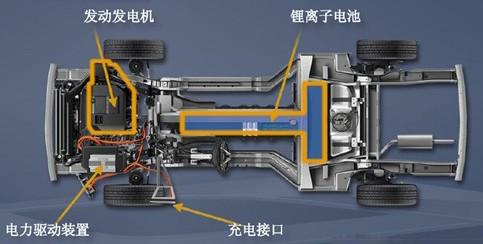 电动车电机原理 基础知识 电子元件技术网电子百科图片