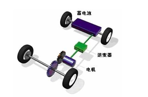 电动车电机原理图三