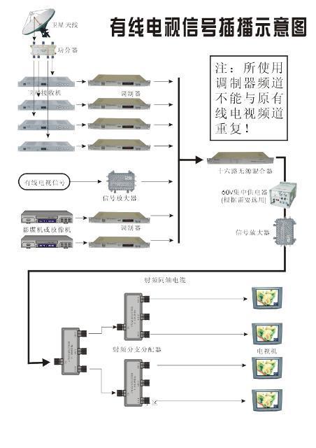 电视的连接方式电路图_电视机原理图-基础知识-电子元件技术网电子百科